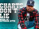 Charts Don't Lie: October 27