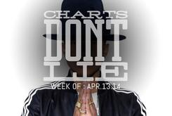 Charts Don't Lie: April 13